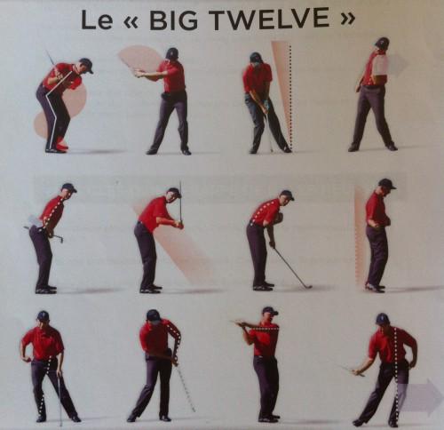 Les-12-fautes-golfeur